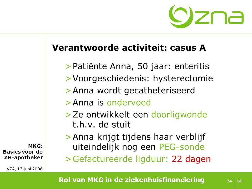 Casus A: verwerking naar APR-DRG [1]